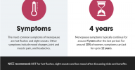 Info graphic to illustrate the NICE Menopause Guideline